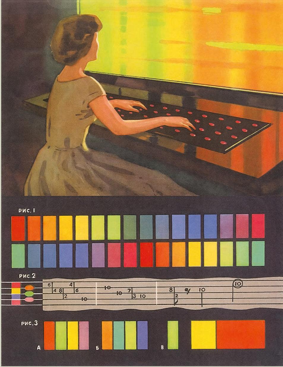 Ілюстрації до статті Флоріана Юр'єва «Музика кольору», яка була опулікована в першому номері журналу «Наука і життя», 1961. З особистого архіву Флоріана Юр'єва