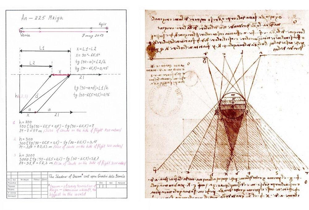 Розрахунки падаючої тіні: Відкрита група і Леонардо