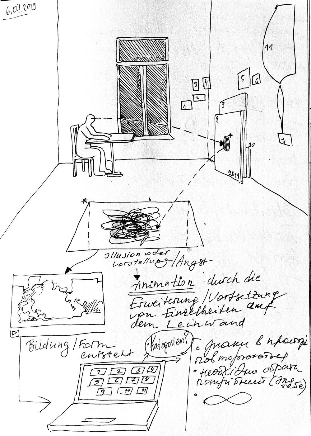 Ескіз до експозиції: взаємодія людини з зображеннями у просторі.