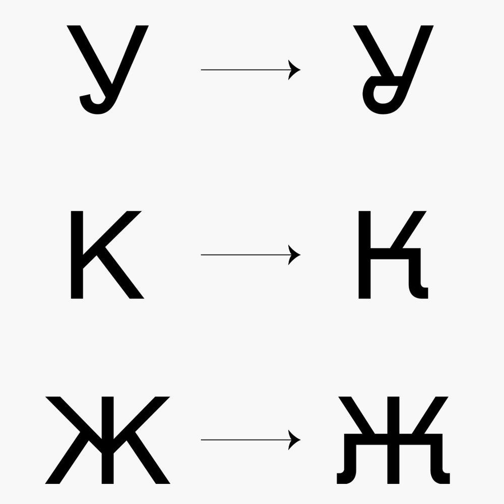 Декоративні літери шрифту